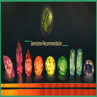 Astrological Consultation Gemstone Suggestions